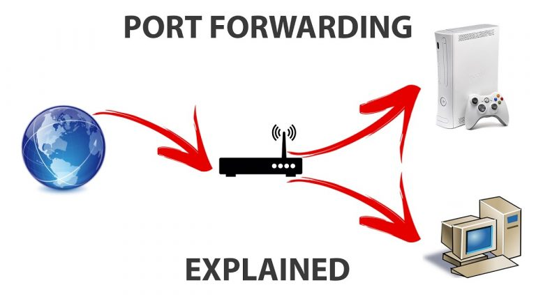 An ultimate guide to port forwarding